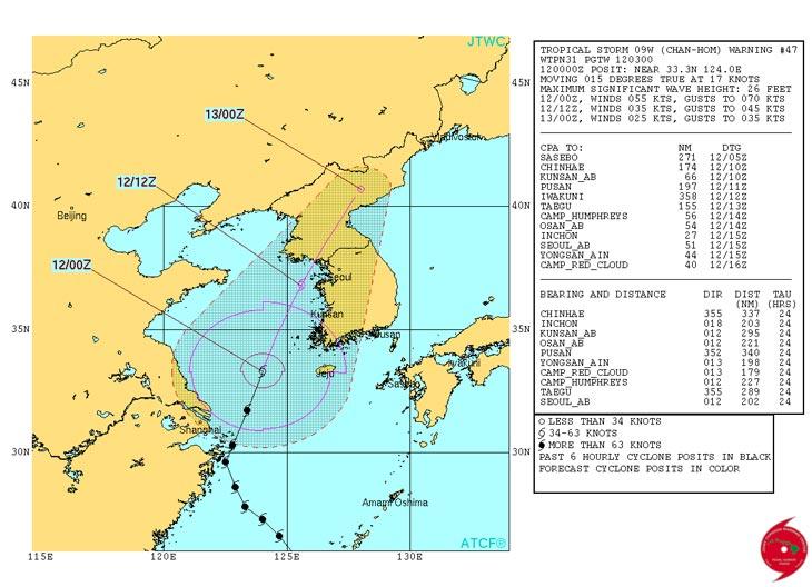 Карта с сайта JTWC